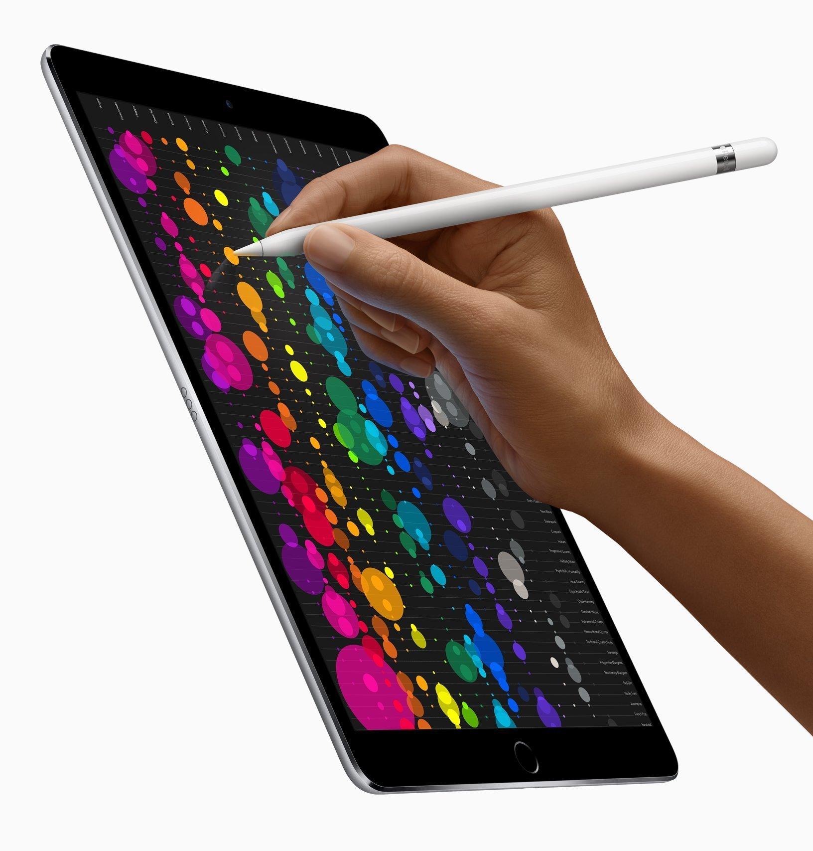 iPad Pro WWDC 2017